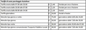 tariffe parcheggi bergamo